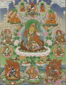 Eight Manifestations of Guru Rinpoche